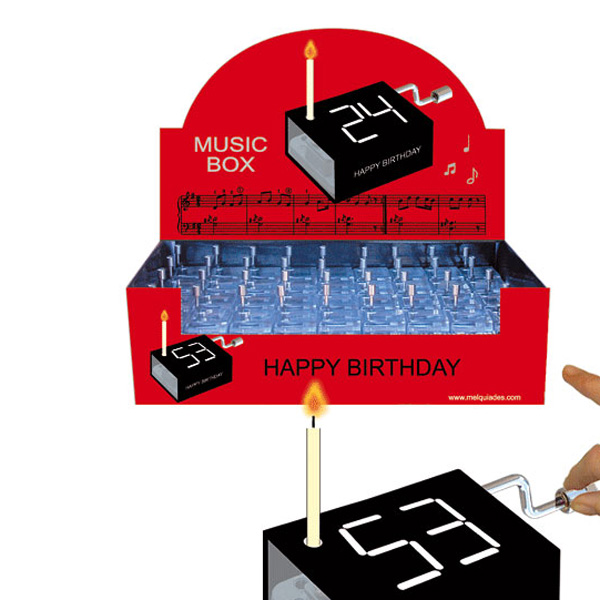 mecanismo cumpleaños